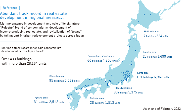 Abundant track record in real estate development in regional areas